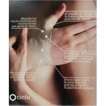 Farmalastic Muñequera Artrosis de Pulgar Mano Izquierda