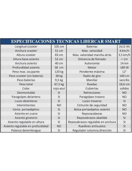 Libercar Smart